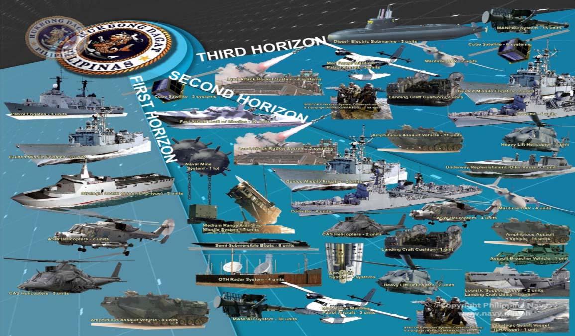 AFP Modernization 'will continue as scheduled' under ...