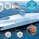 """Submarines ( the """"future of naval warfare"""" ) needed to make PH Navy more respectable"""